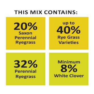 Nui Clover Mix seed mixture has different clover seeds in it and other grass seed types such as Rye clover and Saxon perennial Rye grass
